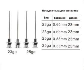 Насадки-голки для пістолета обтураційної системи COXO/SOCO C-Fill (4 шт.)